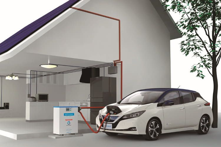 Der Nissan Leaf ist V2G-fähig - damit kann er das Stromnetz stabilisieren